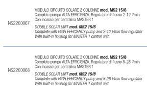 MODULI CIRCUITO SOLARE tabella 2