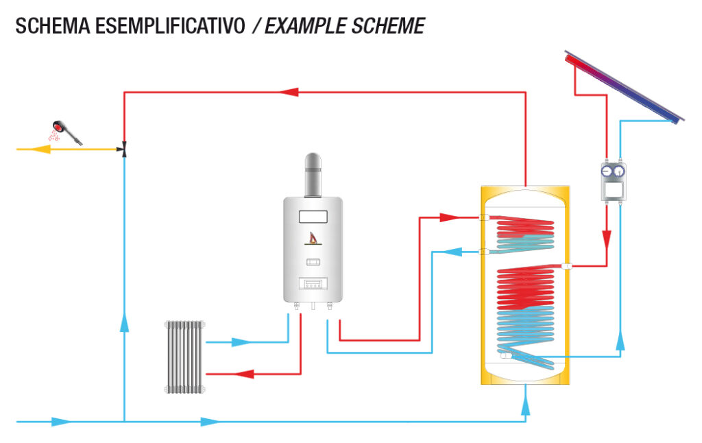 sistema-aqua-due-sp-schema
